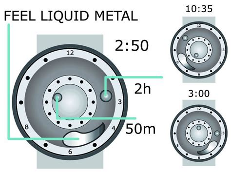 Liquid Metal Watch - The Awesomer