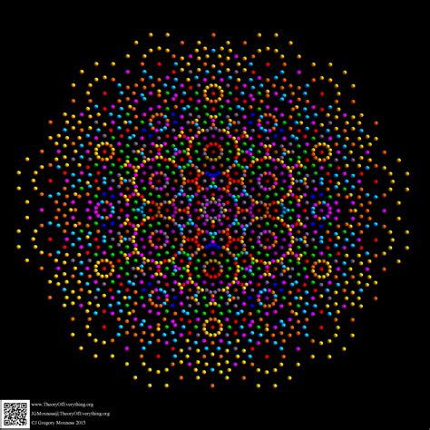 """My E8 F4 projection and so called """"Sacred Geometry"""
