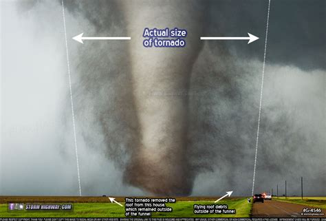 Tornado Myths - A funnel cloud needs to touch the ground