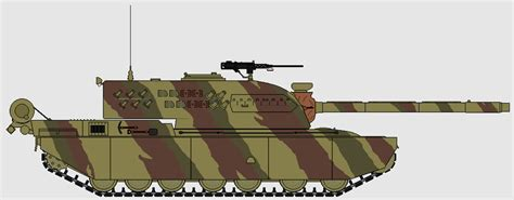 NationStates • View topic - Military Ground Vehicles of