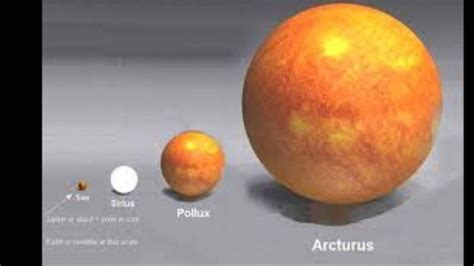 how small is pluto? - YouTube