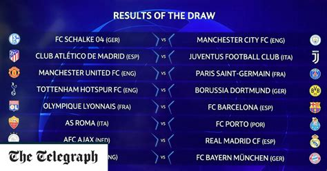 Champions League last 16 draw: Liverpool handed Bayern