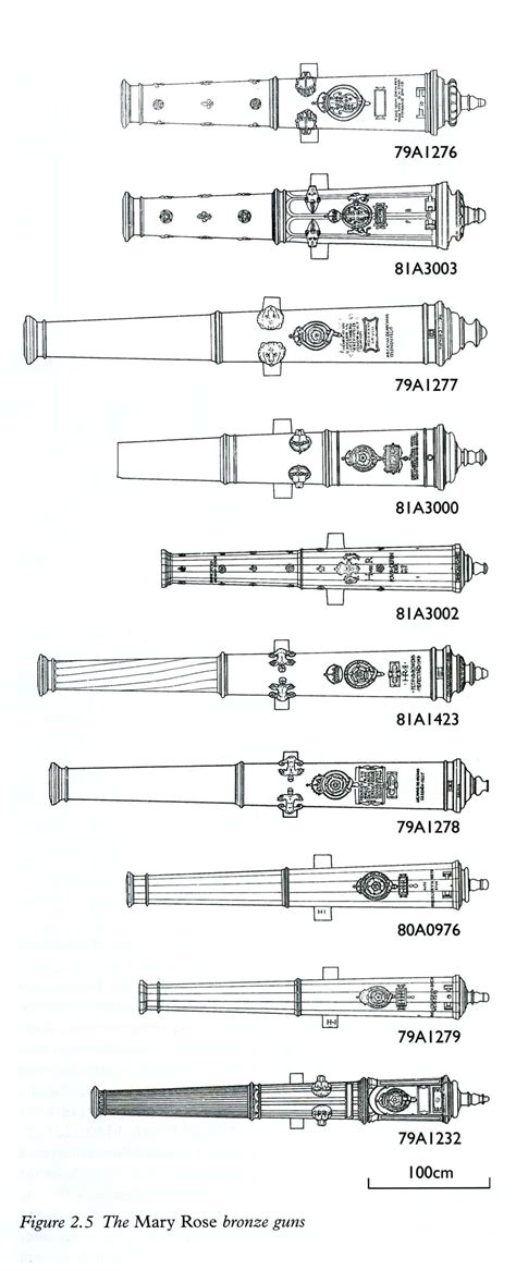 Post any cannon pictures or blueprints